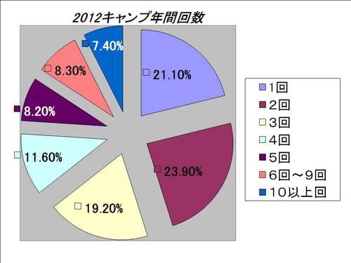 2012回数.jpg